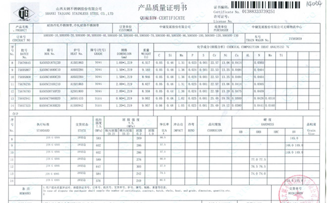 Steel Plate Quality Certificate